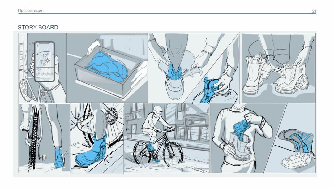 Сценарий использования зимних велокроссовок SPD