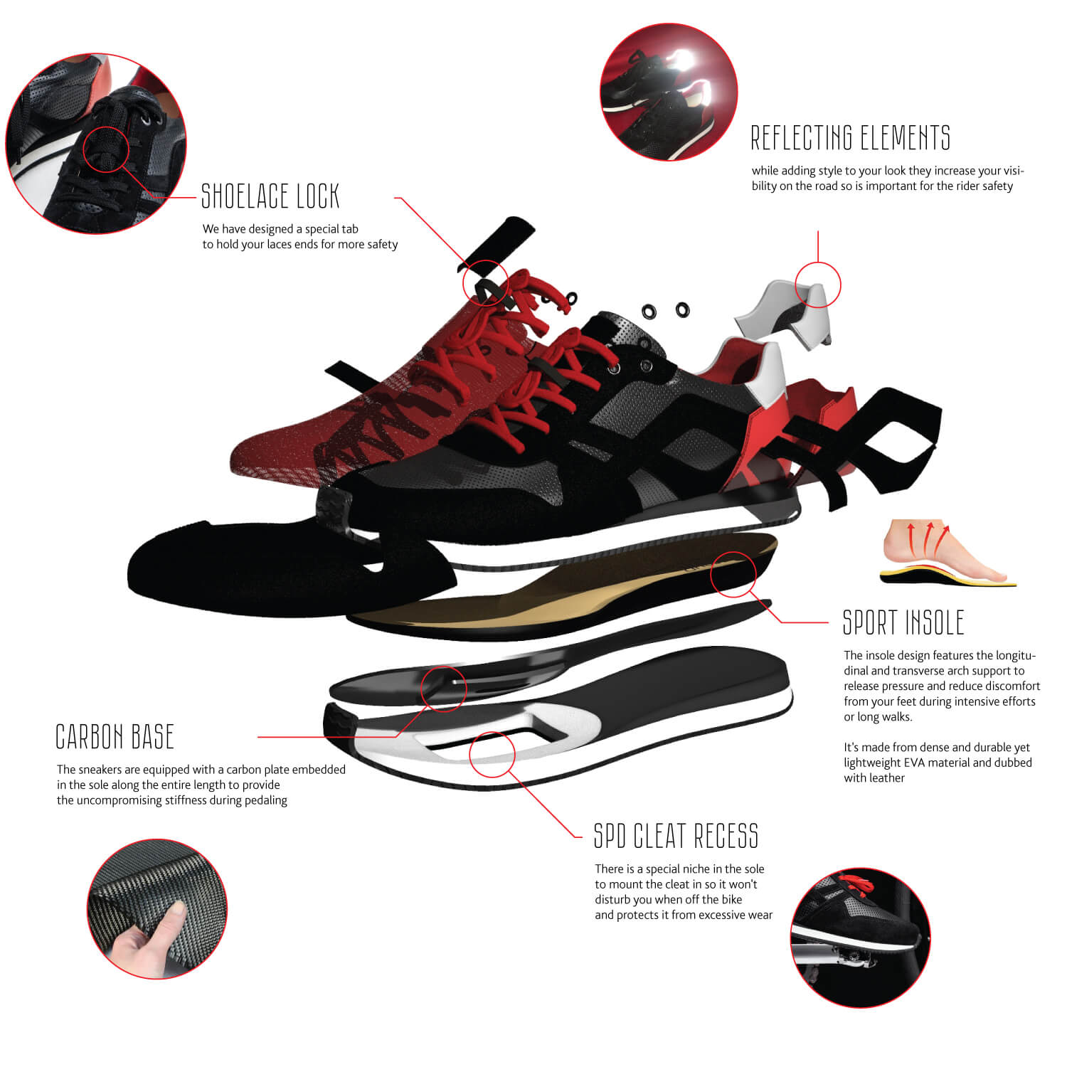 SPD Clipless cycling shoes boom scheme