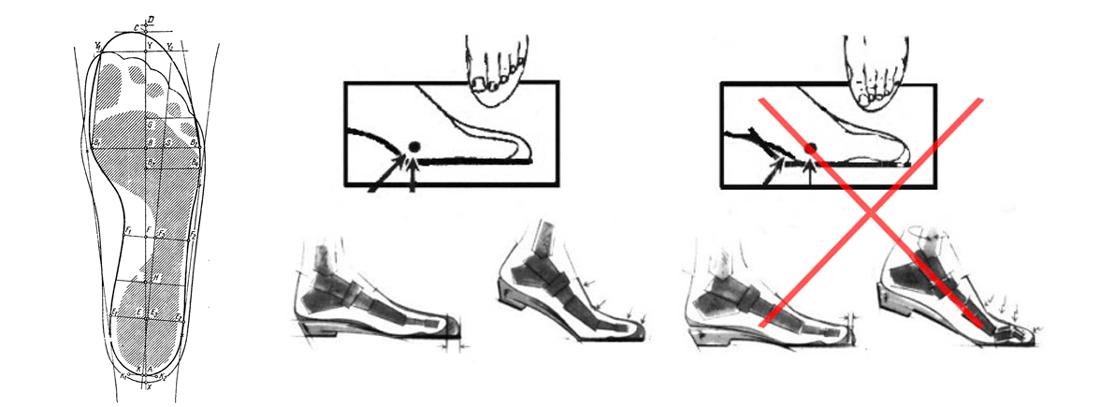 Как правильно должна сидеть обувь - How to properly sit shoes