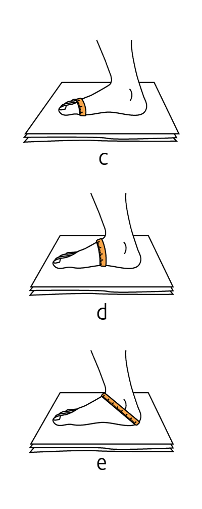 Измерение объемных параметров стопы - Measurement of the volume parameters of the foot